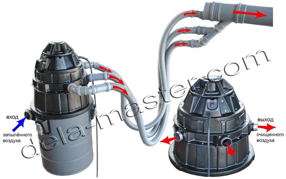 схема установки для вакуумного фильтрования